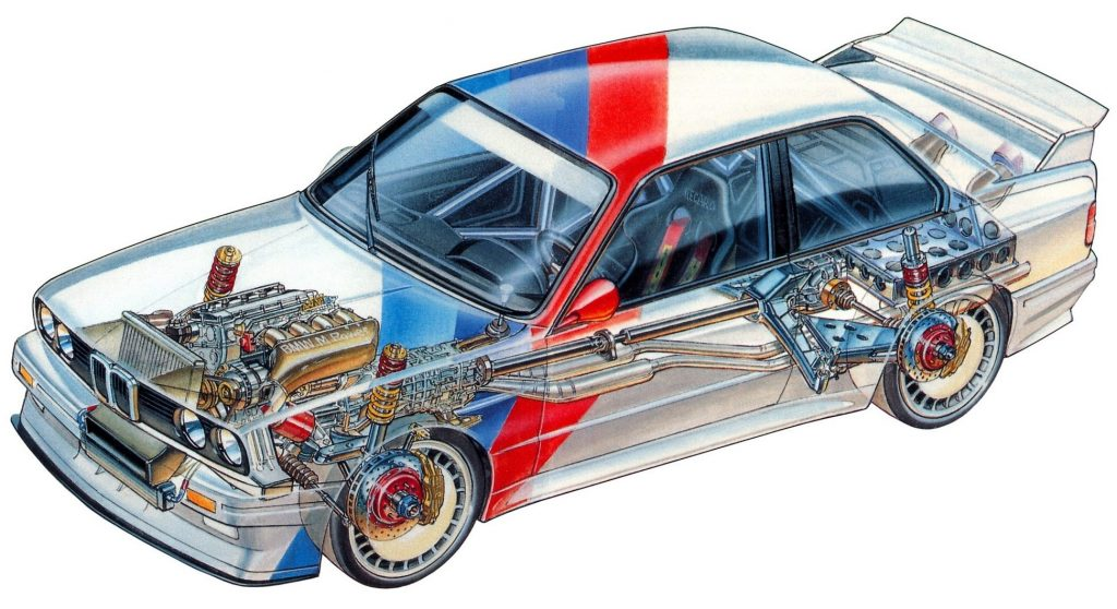 BMW E30 M3 Group A Specifications